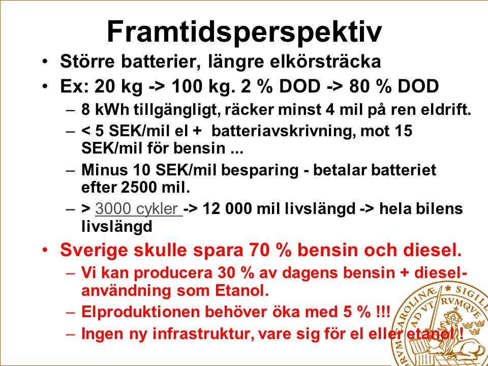 Framtidsperspektiv Större batterier, längre elkörsträcka