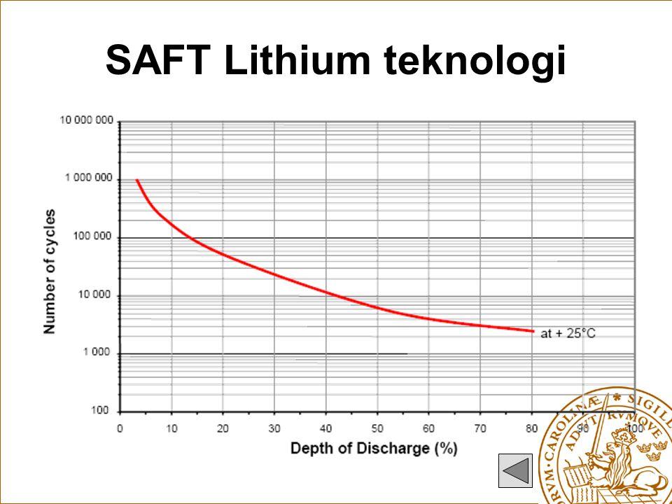 SAFT Lithium teknologi