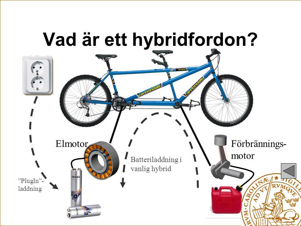 Vad är ett hybridfordon