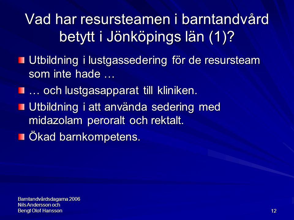 Vad har resursteamen i barntandvård betytt i Jönköpings län (1)