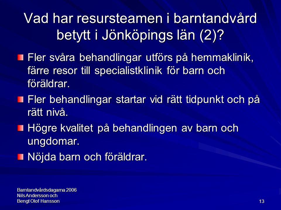 Vad har resursteamen i barntandvård betytt i Jönköpings län (2)