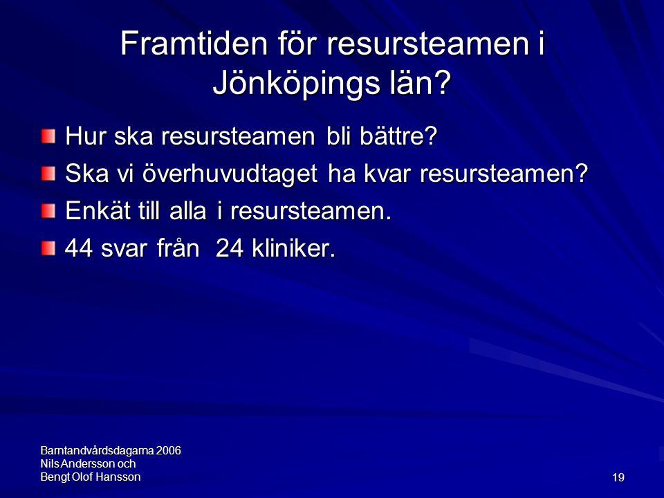 Framtiden för resursteamen i Jönköpings län