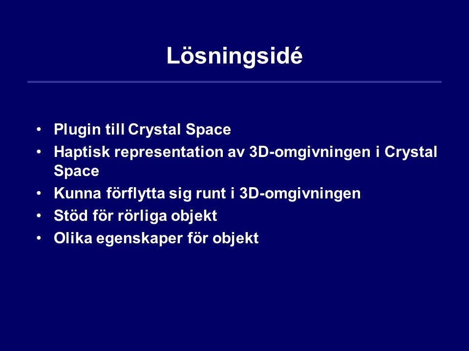 Lösningsidé Plugin till Crystal Space
