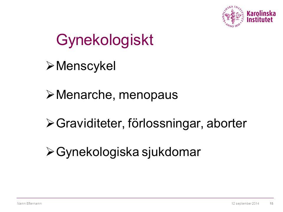Gynekologiskt Menscykel Menarche, menopaus