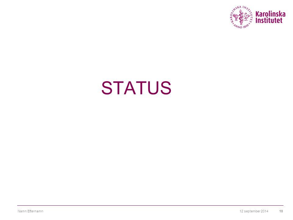STATUS Namn Efternamn 6 april 2017