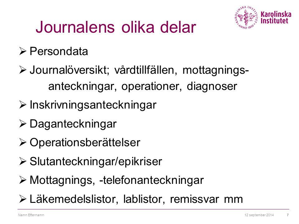 Journalens olika delar