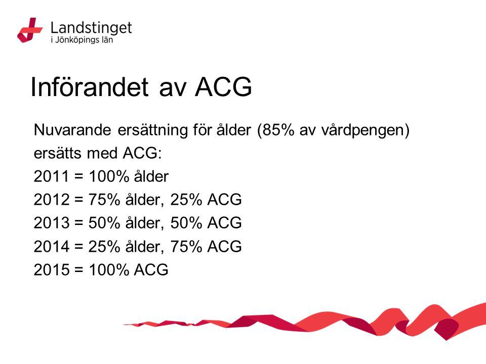 Införandet av ACG Nuvarande ersättning för ålder (85% av vårdpengen)