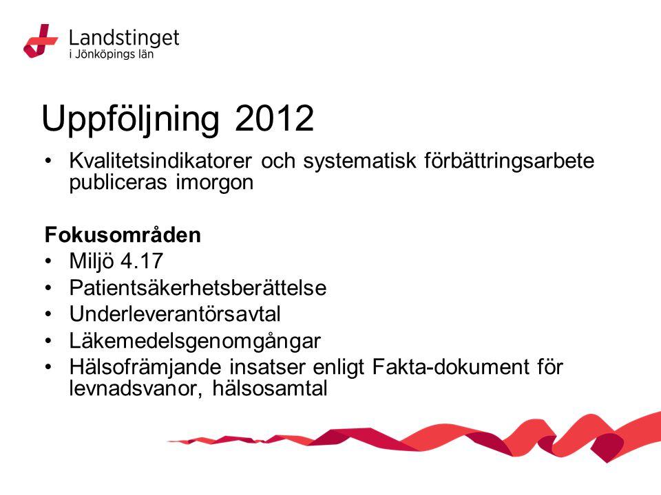 Uppföljning 2012 Kvalitetsindikatorer och systematisk förbättringsarbete publiceras imorgon. Fokusområden.