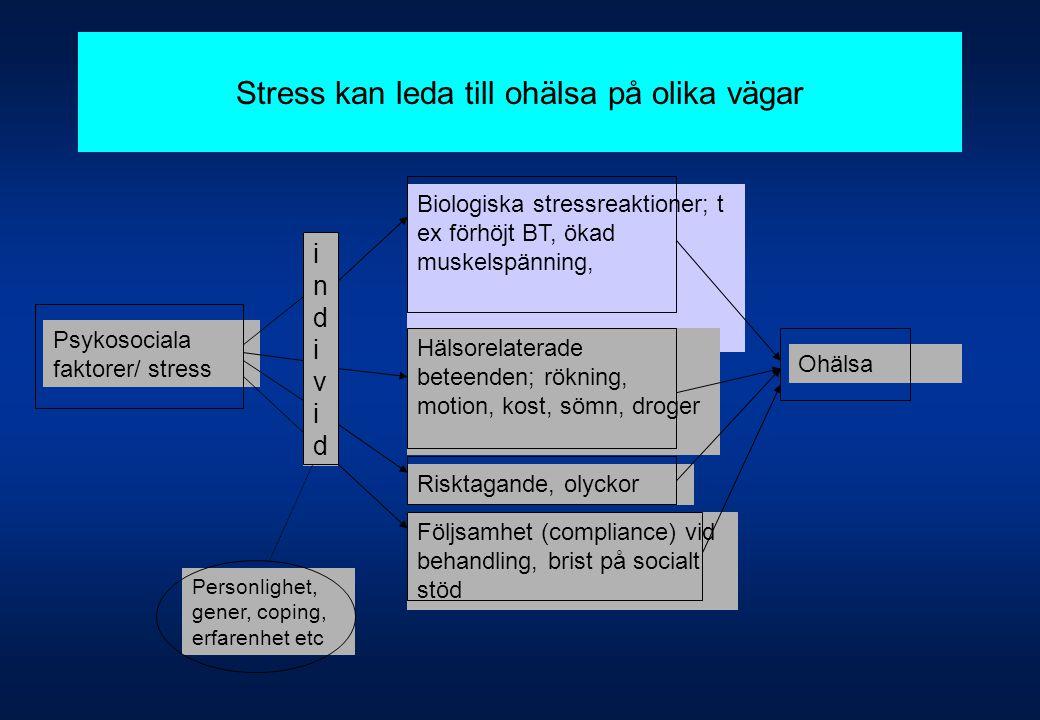 Stress kan leda till ohälsa på olika vägar