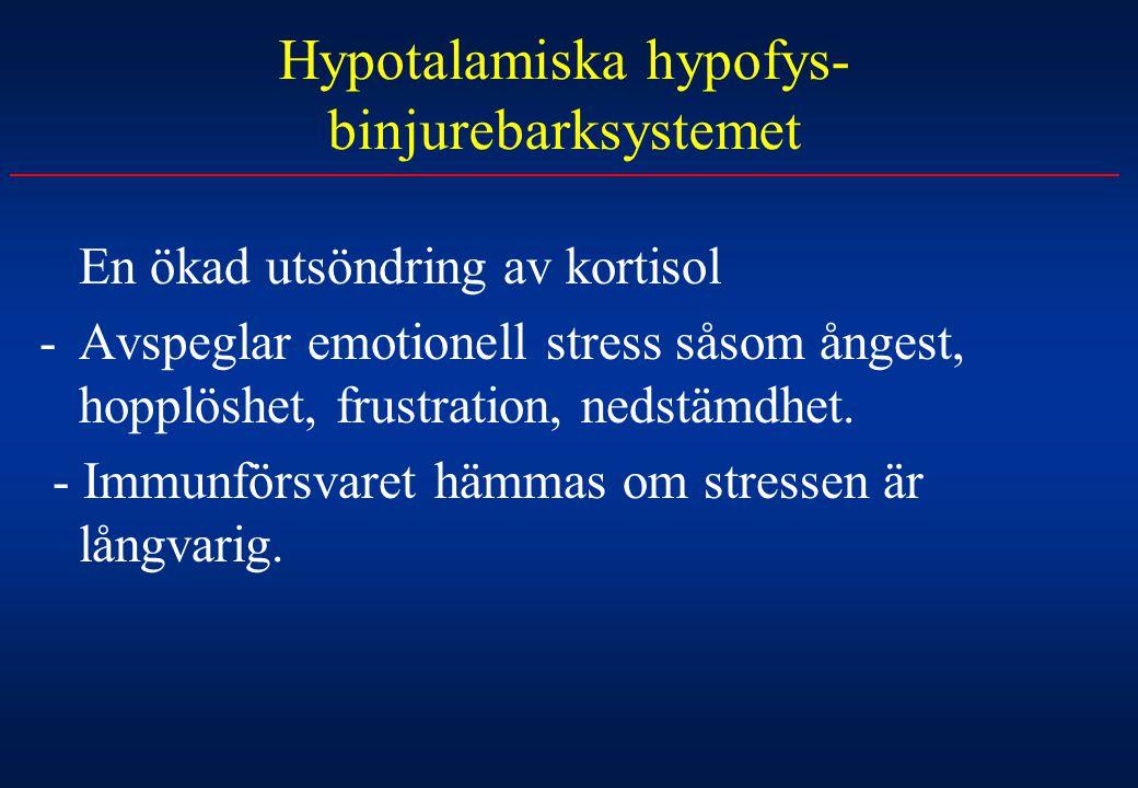 Hypotalamiska hypofys-binjurebarksystemet