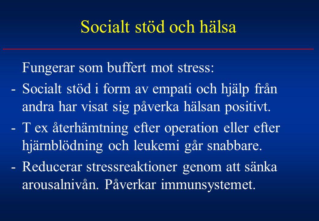 Socialt stöd och hälsa Fungerar som buffert mot stress: