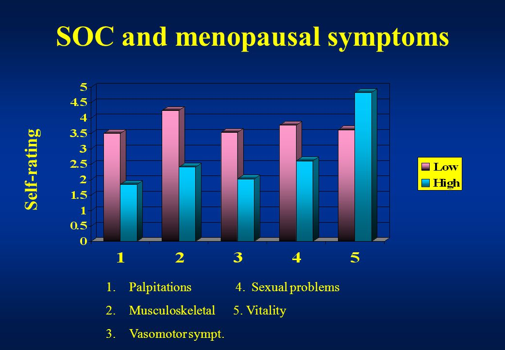 SOC and menopausal symptoms