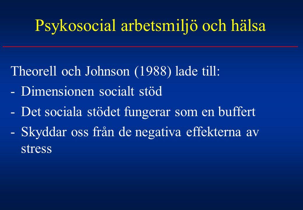 Psykosocial arbetsmiljö och hälsa