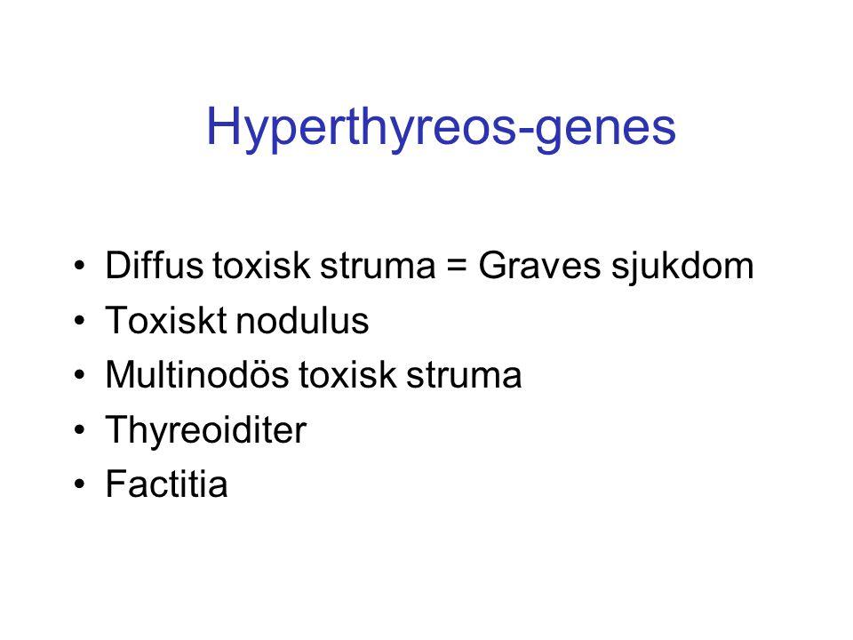 Hyperthyreos-genes Diffus toxisk struma = Graves sjukdom