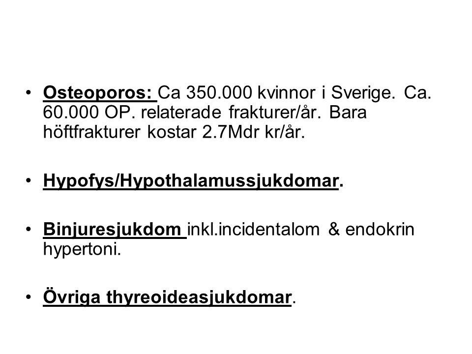 Osteoporos: Ca 350. 000 kvinnor i Sverige. Ca. 60. 000 OP