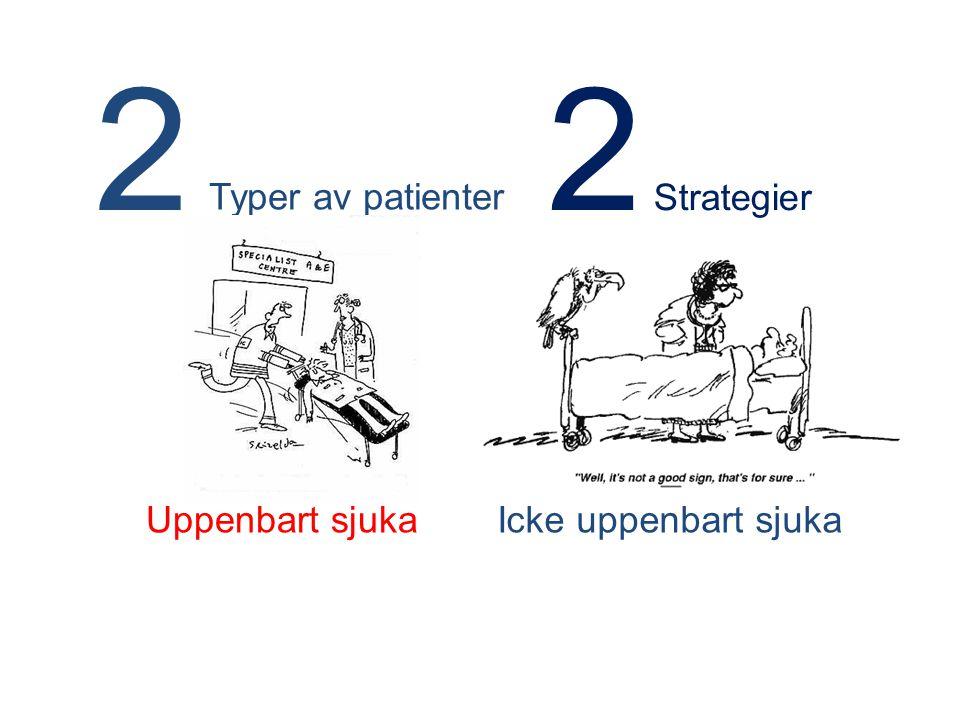 2 2 Strategier Typer av patienter Uppenbart sjuka Icke uppenbart sjuka