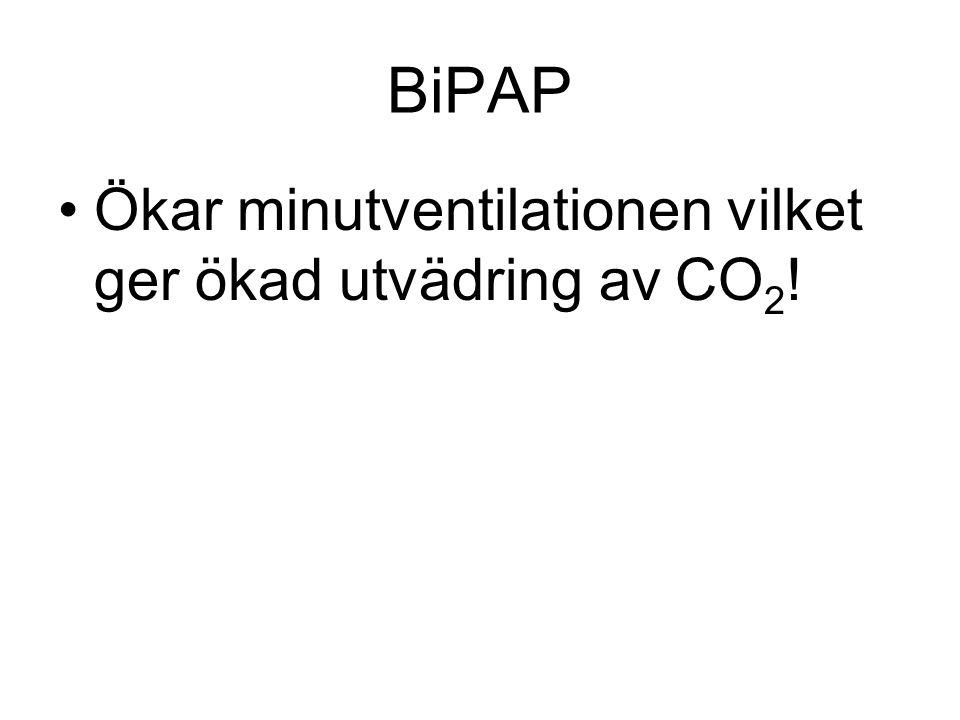 BiPAP Ökar minutventilationen vilket ger ökad utvädring av CO2!