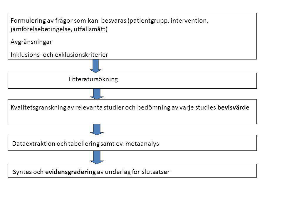 Formulering av frågor som kan besvaras (patientgrupp, intervention, jämförelsebetingelse, utfallsmått)