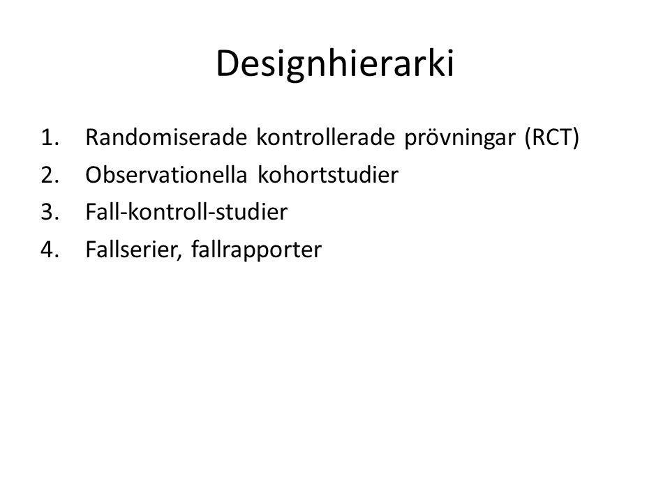 Designhierarki Randomiserade kontrollerade prövningar (RCT)