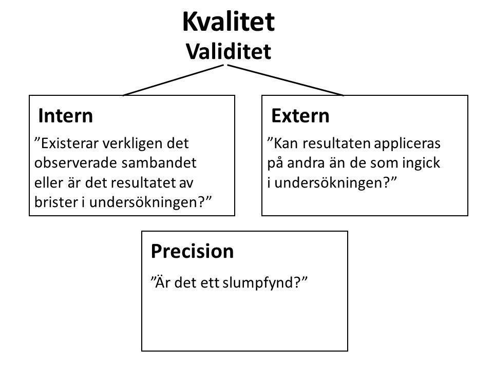 Kvalitet Validitet Intern Extern Precision Existerar verkligen det