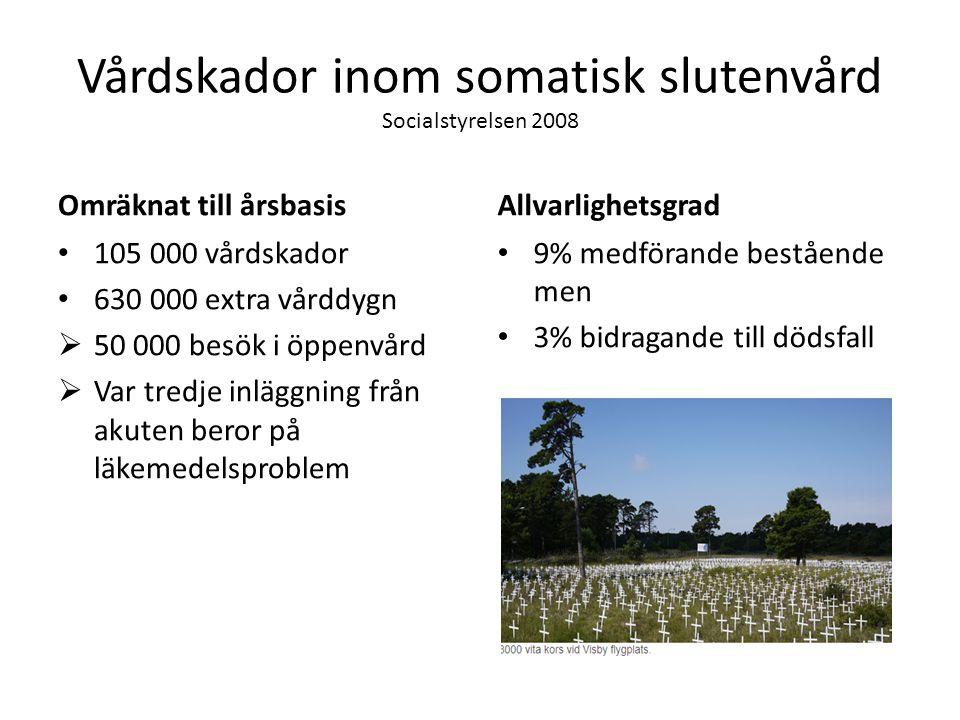 Vårdskador inom somatisk slutenvård Socialstyrelsen 2008