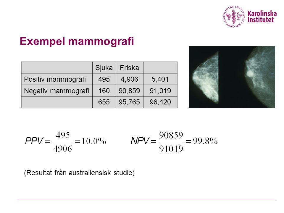 Exempel mammografi Sjuka Friska Positiv mammografi 495 4,906 5,401