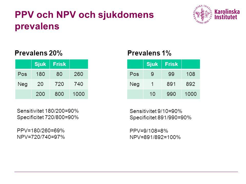 PPV och NPV och sjukdomens prevalens