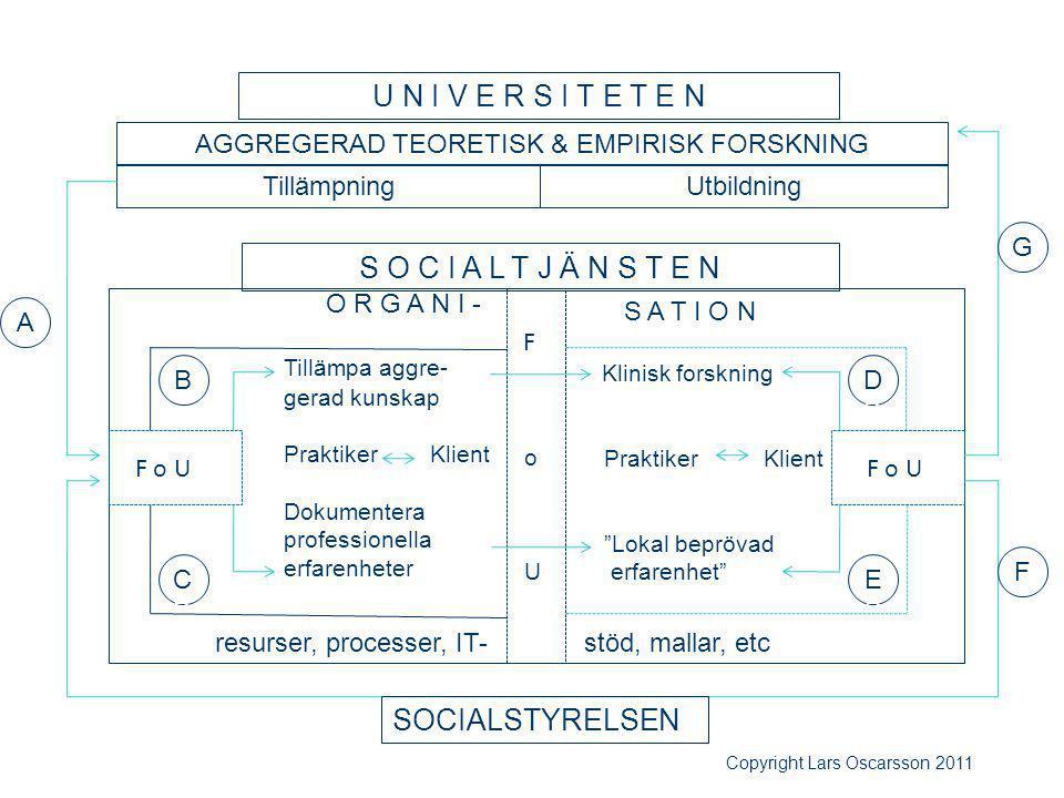 AGGREGERAD TEORETISK & EMPIRISK FORSKNING