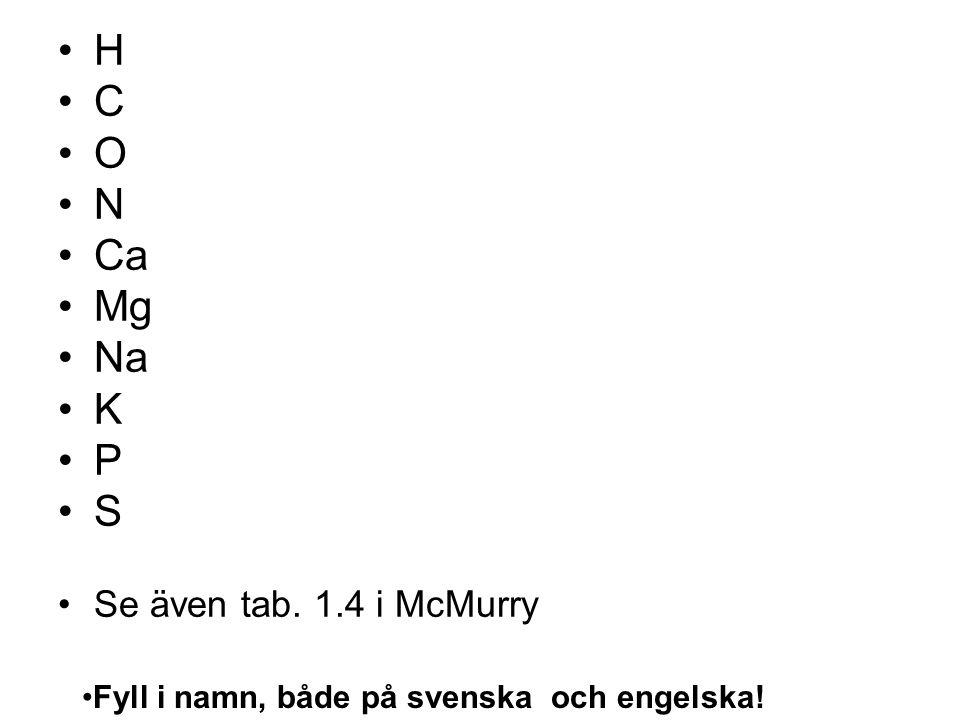 H C O N Ca Mg Na K P S Se även tab. 1.4 i McMurry