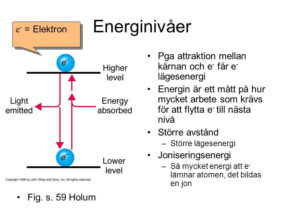 Energinivåer e- = Elektron