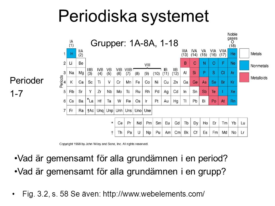 Periodiska systemet Grupper: 1A-8A, 1-18 Perioder 1-7