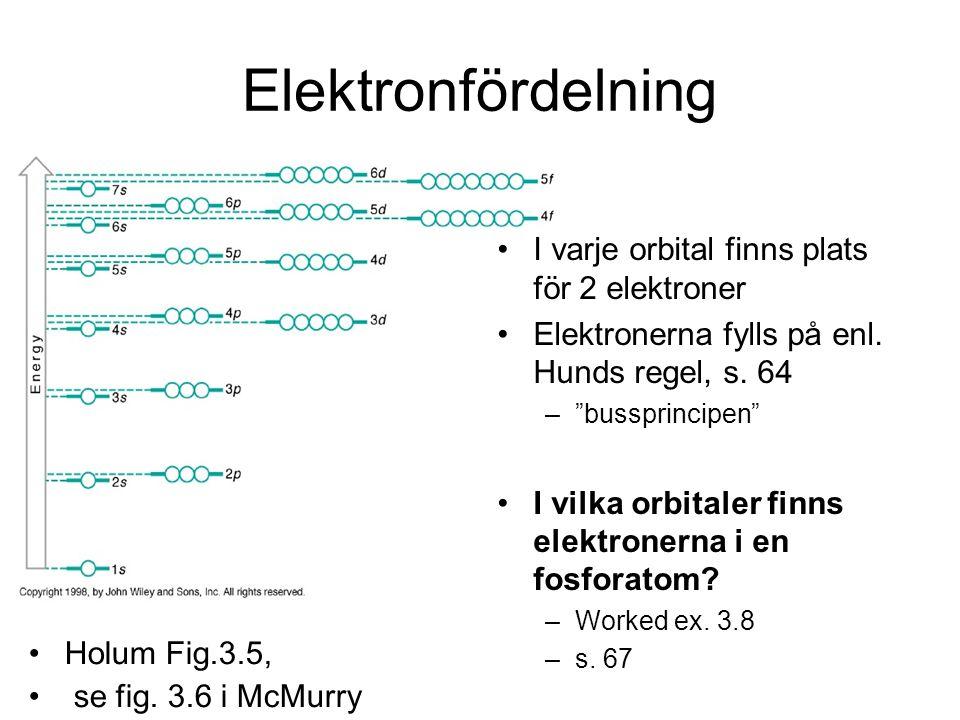 Elektronfördelning I varje orbital finns plats för 2 elektroner