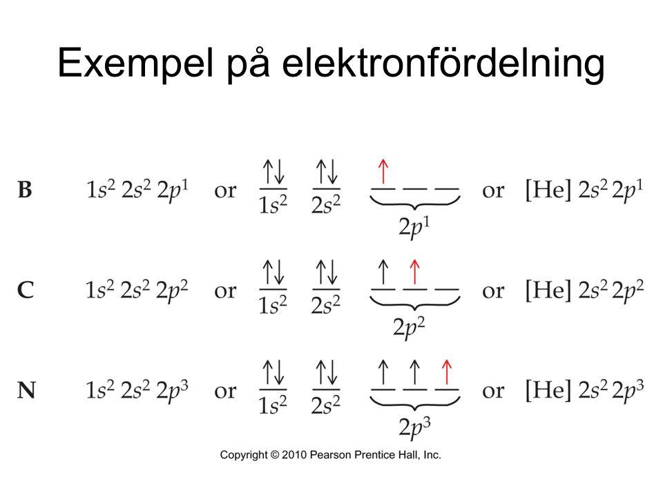 Exempel på elektronfördelning