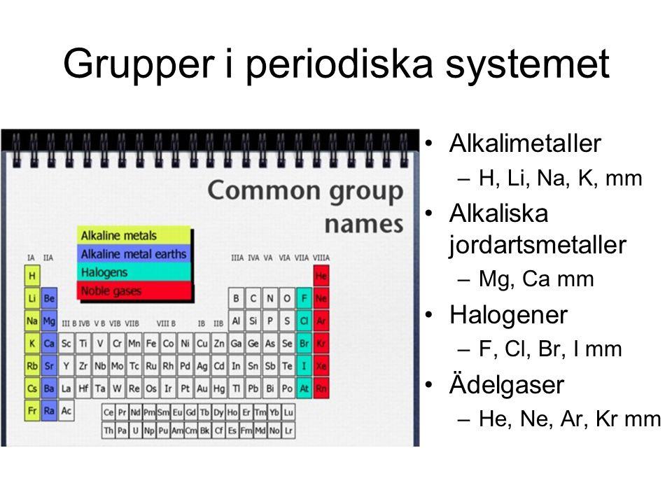 Grupper i periodiska systemet