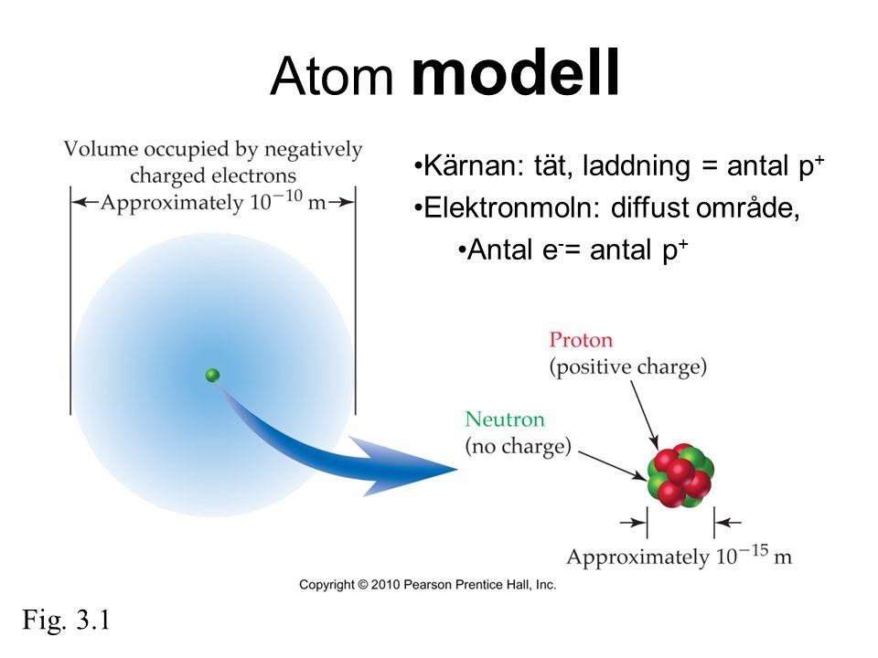 Atom modell Kärnan: tät, laddning = antal p+