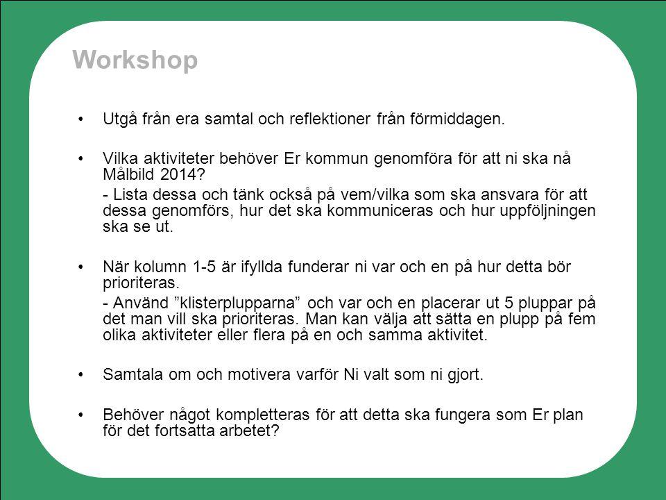 Workshop Utgå från era samtal och reflektioner från förmiddagen.
