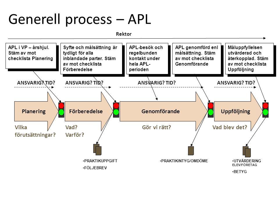 Generell process – APL Planering Förberedelse Genomförande Uppföljning