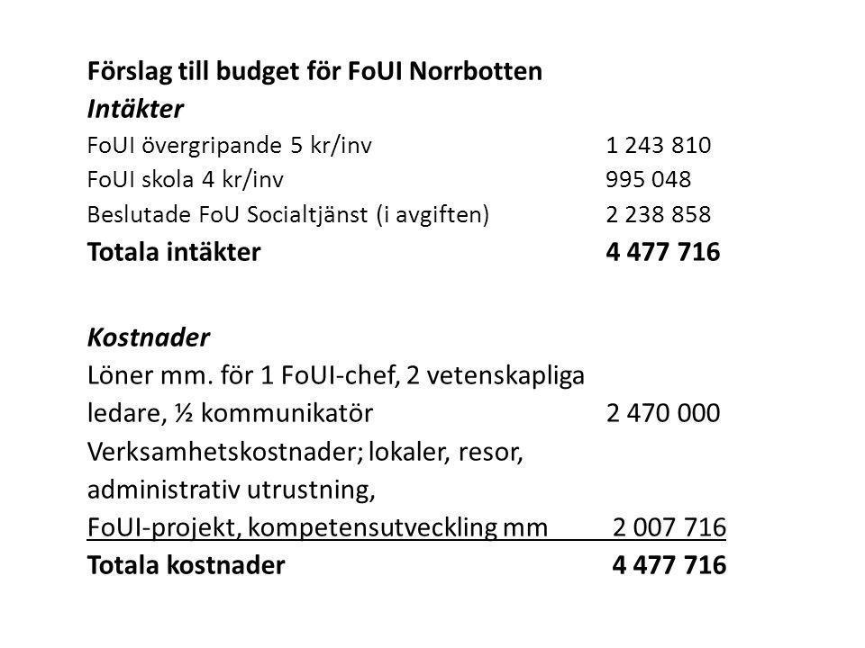 Förslag till budget för FoUI Norrbotten Intäkter
