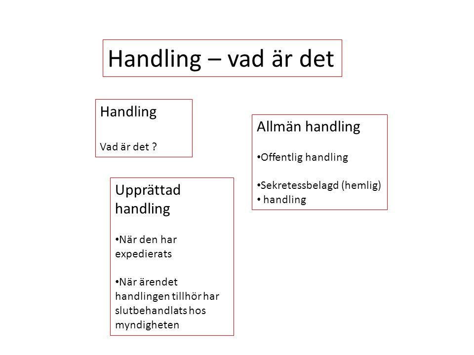 Handling – vad är det Handling Allmän handling Upprättad handling