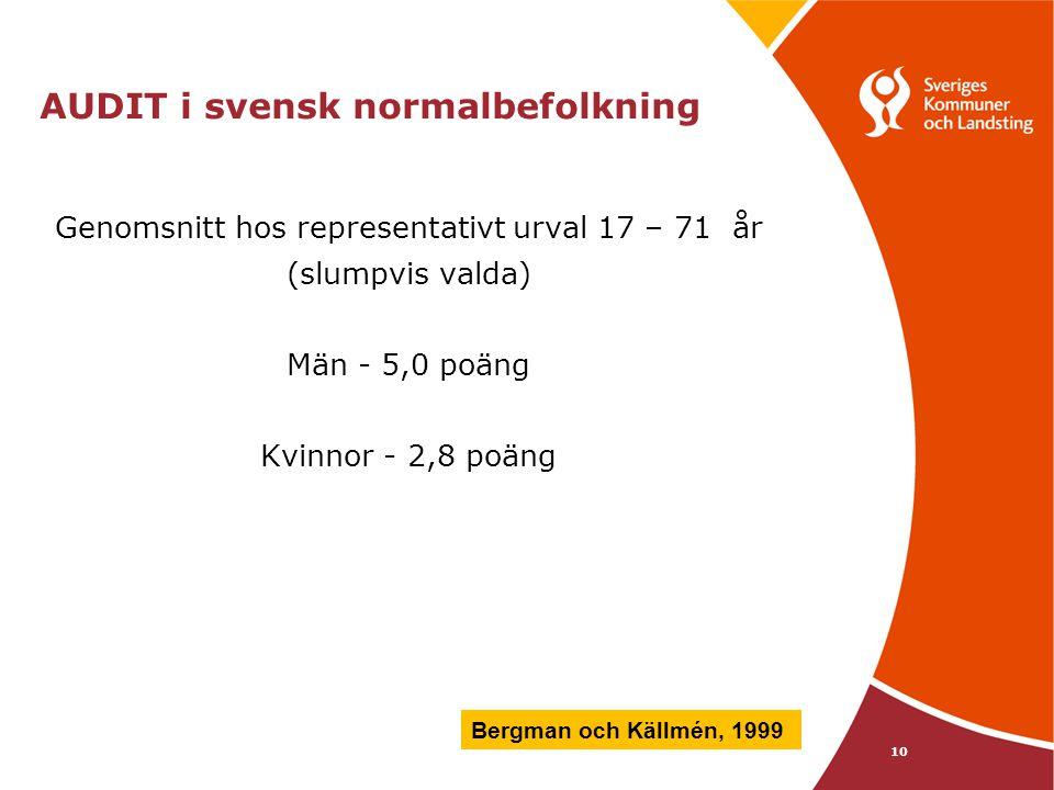AUDIT i svensk normalbefolkning