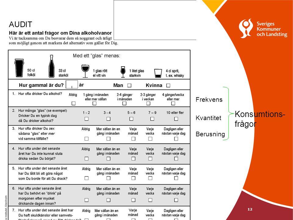 Frekvens Konsumtions-frågor Kvantitet Berusning