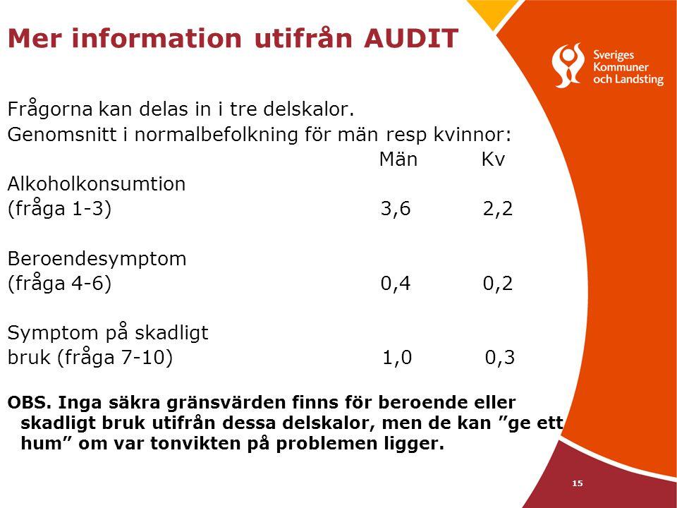 Mer information utifrån AUDIT