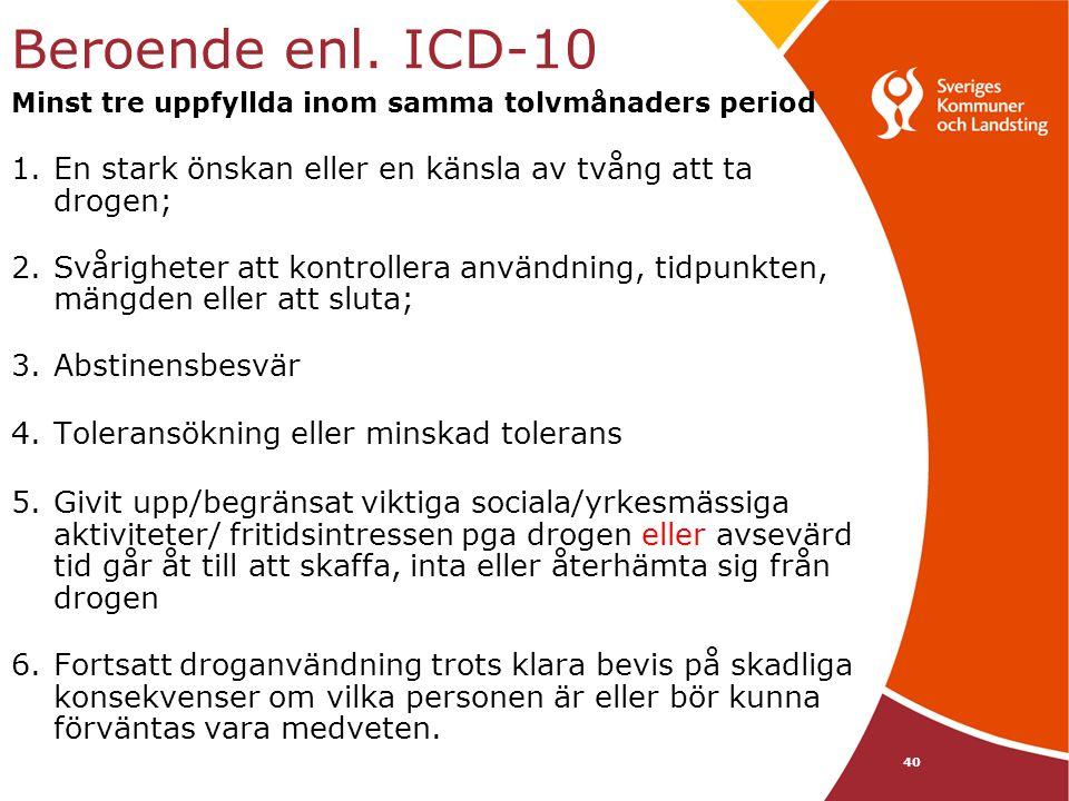 Beroende enl. ICD-10 Minst tre uppfyllda inom samma tolvmånaders period
