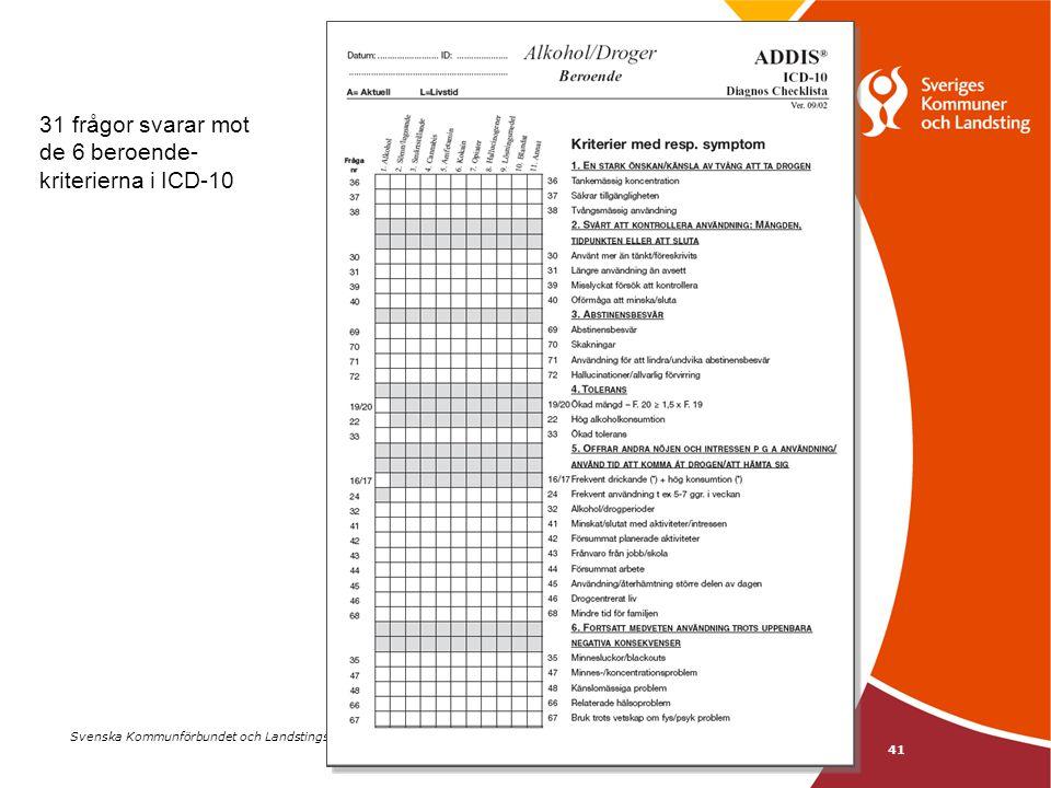 31 frågor svarar mot de 6 beroende-kriterierna i ICD-10