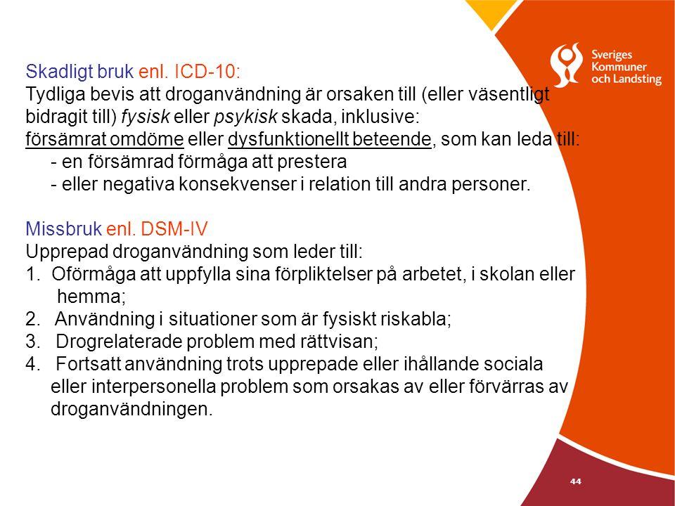Skadligt bruk enl. ICD-10: