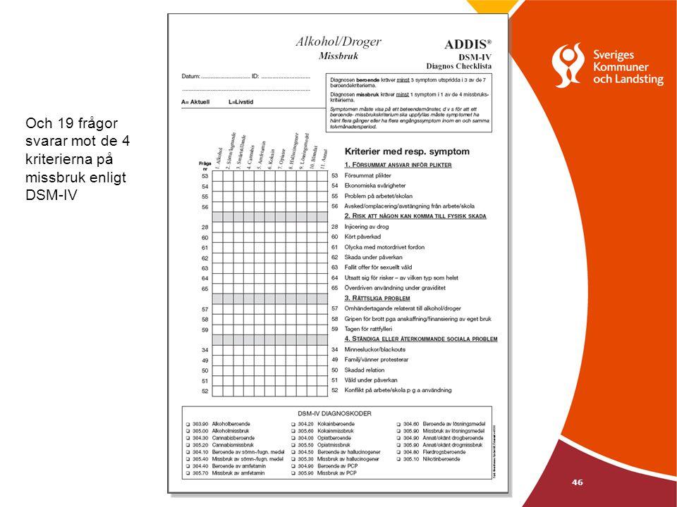Och 19 frågor svarar mot de 4 kriterierna på missbruk enligt DSM-IV