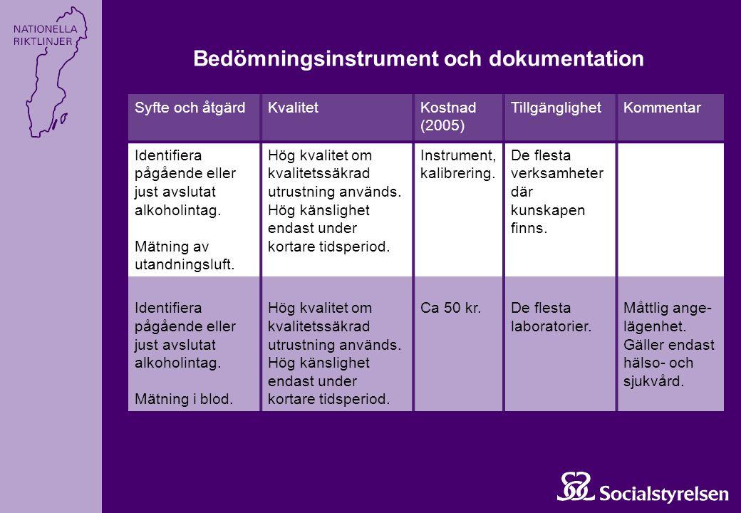 Bedömningsinstrument och dokumentation