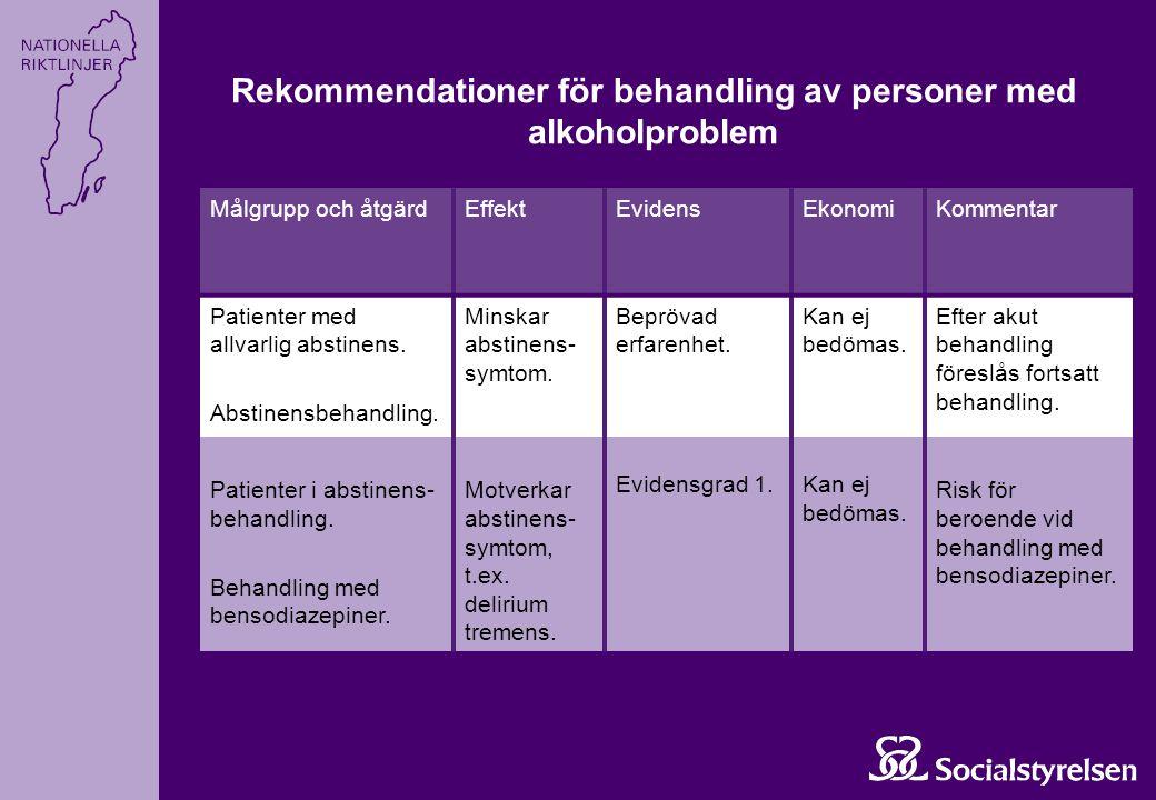 Rekommendationer för behandling av personer med alkoholproblem