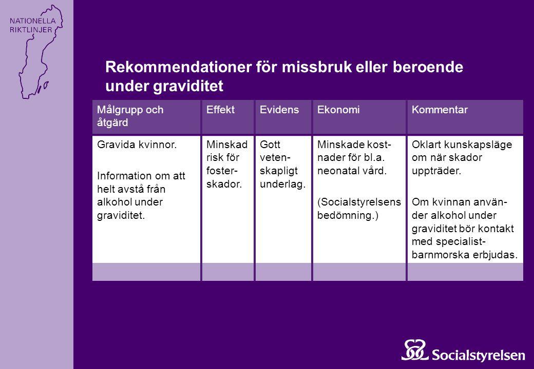 Rekommendationer för missbruk eller beroende under graviditet