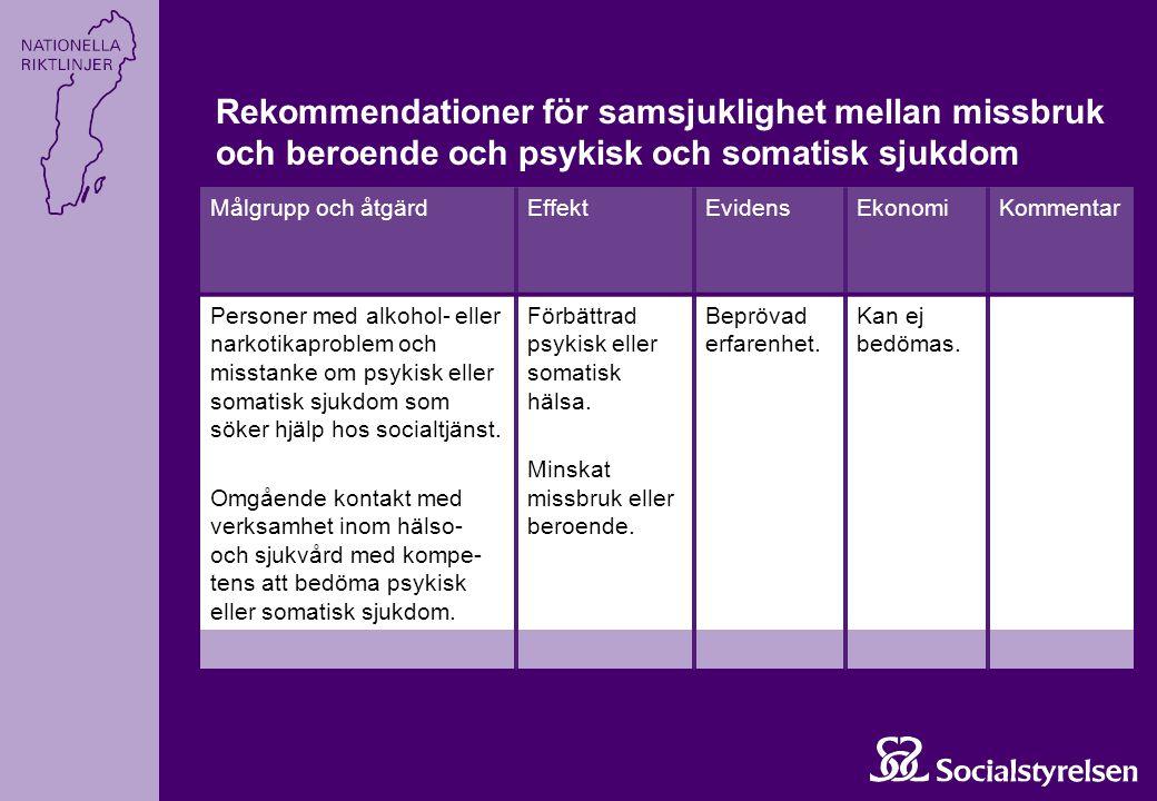 Rekommendationer för samsjuklighet mellan missbruk och beroende och psykisk och somatisk sjukdom